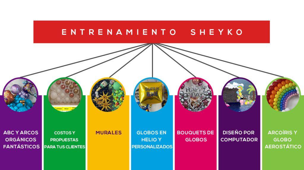 Mod-Sheyko